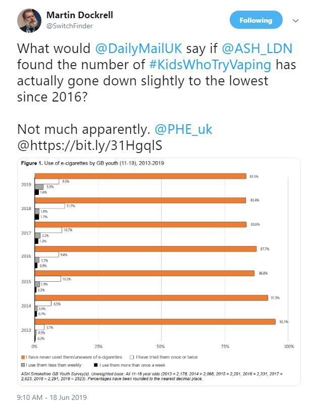 Blog - New Nicotine Alliance UK